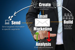 How To Figure Out If Your Email Marketing Is Working