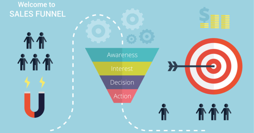 Segmenting Leads: Why It's Important